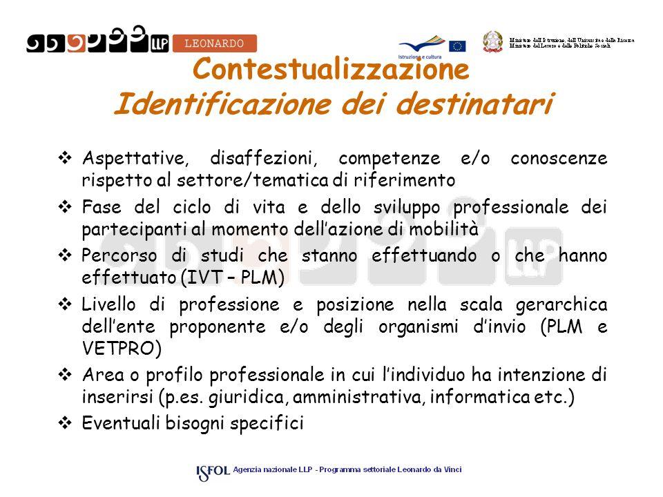 Contestualizzazione Identificazione dei destinatari Aspettative, disaffezioni, competenze e/o conoscenze rispetto al settore/tematica di riferimento F