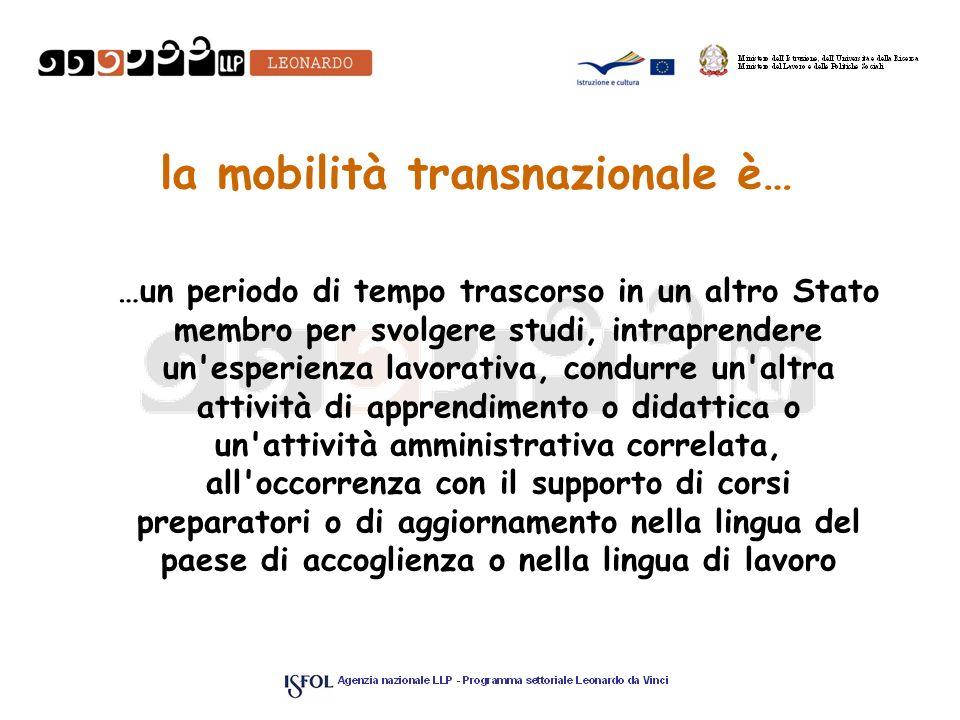 la mobilità transnazionale è… …un periodo di tempo trascorso in un altro Stato membro per svolgere studi, intraprendere un'esperienza lavorativa, cond