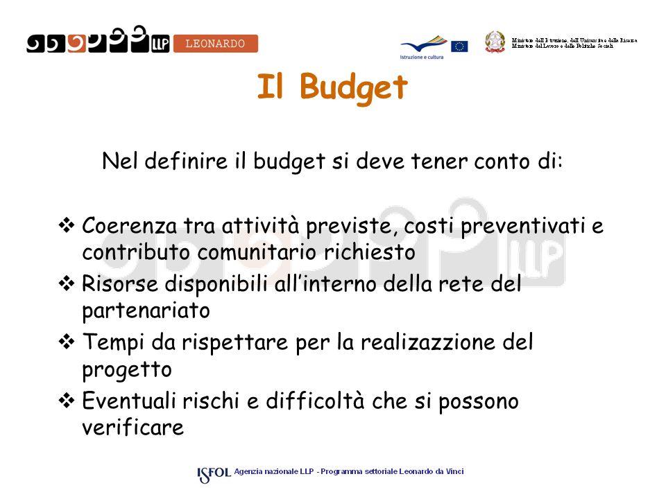 Il Budget Nel definire il budget si deve tener conto di: Coerenza tra attività previste, costi preventivati e contributo comunitario richiesto Risorse