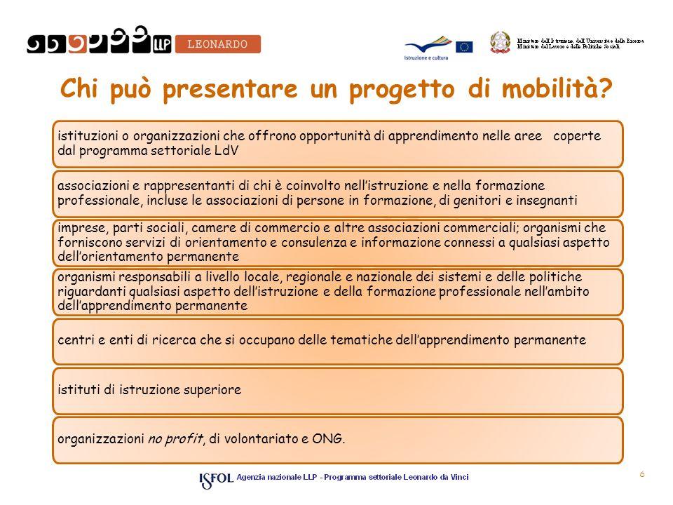 Chi può presentare un progetto di mobilità? istituzioni o organizzazioni che offrono opportunità di apprendimento nelle aree coperte dal programma set