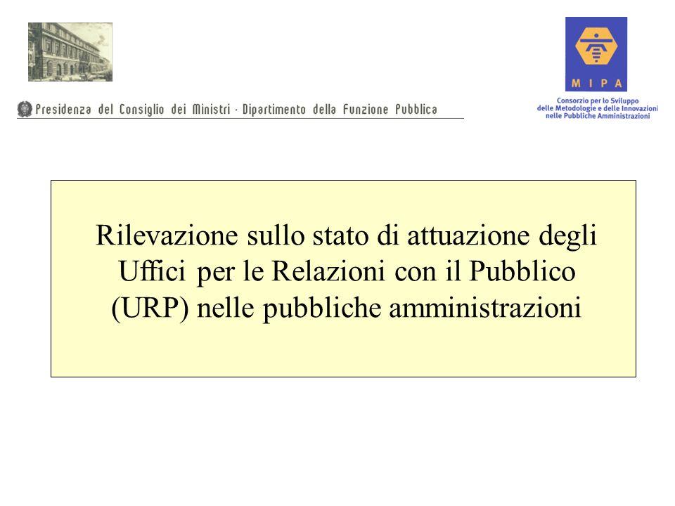 Rilevazione sullo stato di attuazione degli Uffici per le Relazioni con il Pubblico (URP) nelle pubbliche amministrazioni