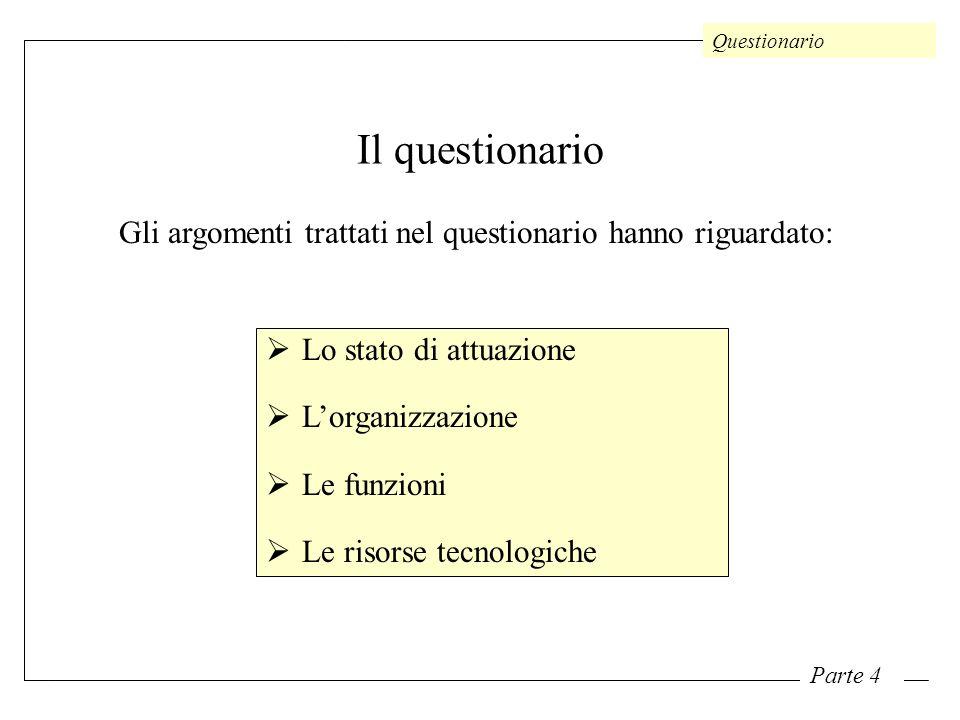 Questionario Parte 4 Il questionario Lo stato di attuazione Lorganizzazione Le funzioni Le risorse tecnologiche Gli argomenti trattati nel questionario hanno riguardato: