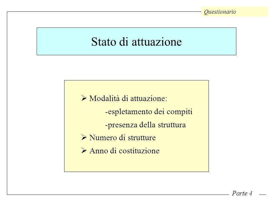 Questionario Parte 4 Stato di attuazione Modalità di attuazione: -espletamento dei compiti -presenza della struttura Numero di strutture Anno di costituzione