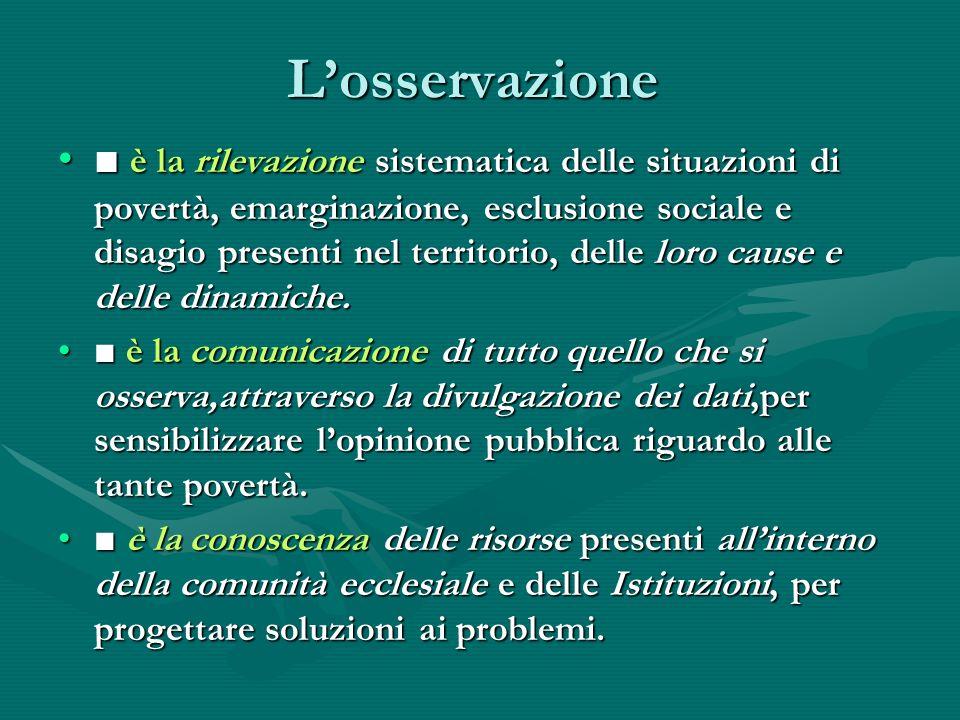 Losservazione è la rilevazione sistematica delle situazioni di povertà, emarginazione, esclusione sociale e disagio presenti nel territorio, delle lor