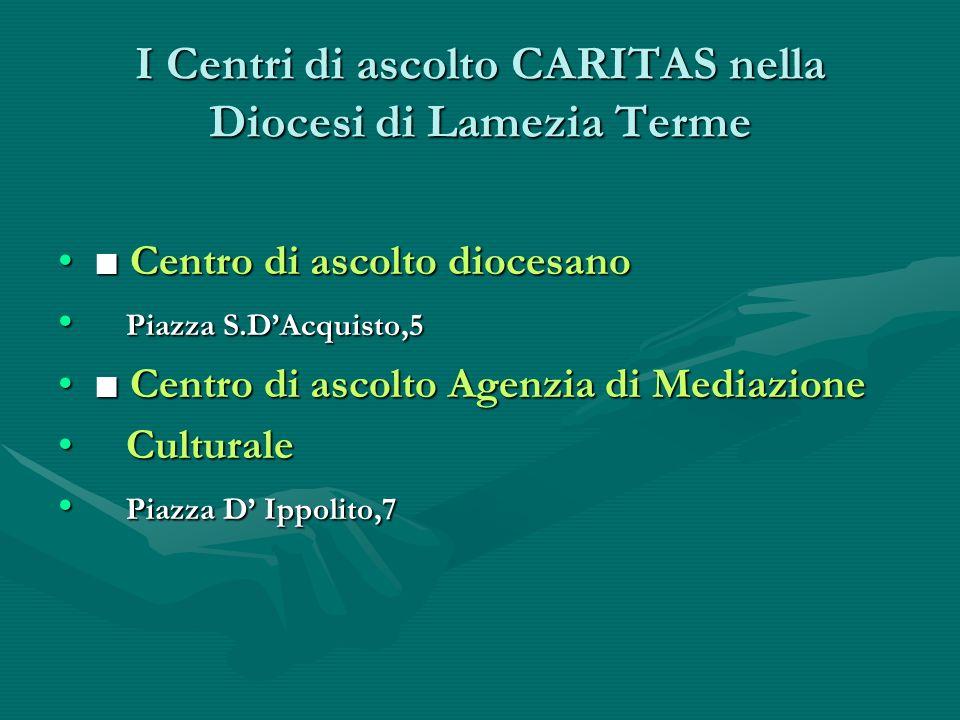 Centro di ascolto diocesano Centro di ascolto diocesano Piazza S.DAcquisto,5 Piazza S.DAcquisto,5 Centro di ascolto Agenzia di Mediazione Centro di as