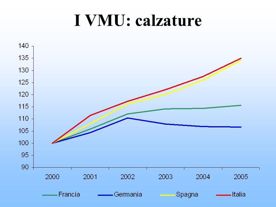 I VMU: calzature