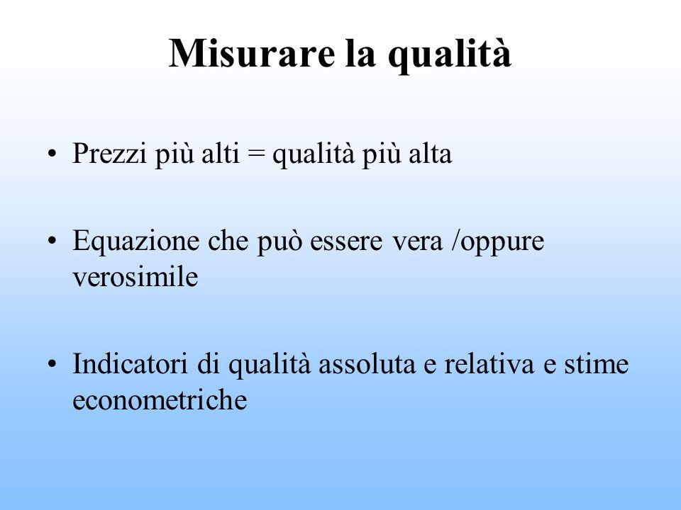 Misurare la qualità Prezzi più alti = qualità più alta Equazione che può essere vera /oppure verosimile Indicatori di qualità assoluta e relativa e st