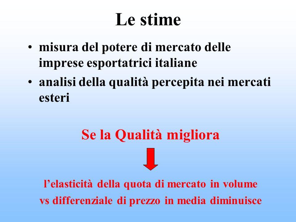 Le stime misura del potere di mercato delle imprese esportatrici italiane analisi della qualità percepita nei mercati esteri Se la Qualità migliora le