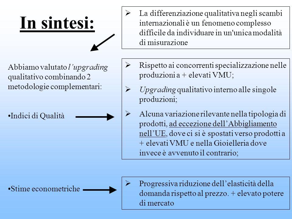In sintesi: Abbiamo valutato lupgrading qualitativo combinando 2 metodologie complementari: Indici di Qualità Stime econometriche Rispetto ai concorre
