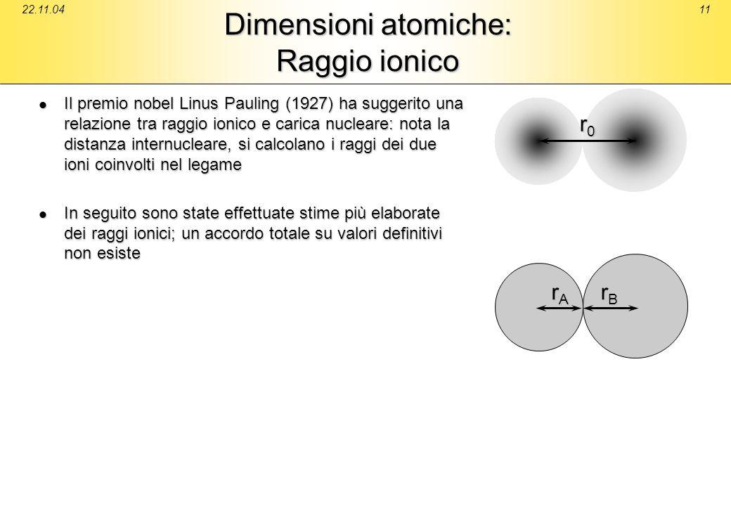 22.11.0411 Il premio nobel Linus Pauling (1927) ha suggerito una relazione tra raggio ionico e carica nucleare: nota la distanza internucleare, si cal