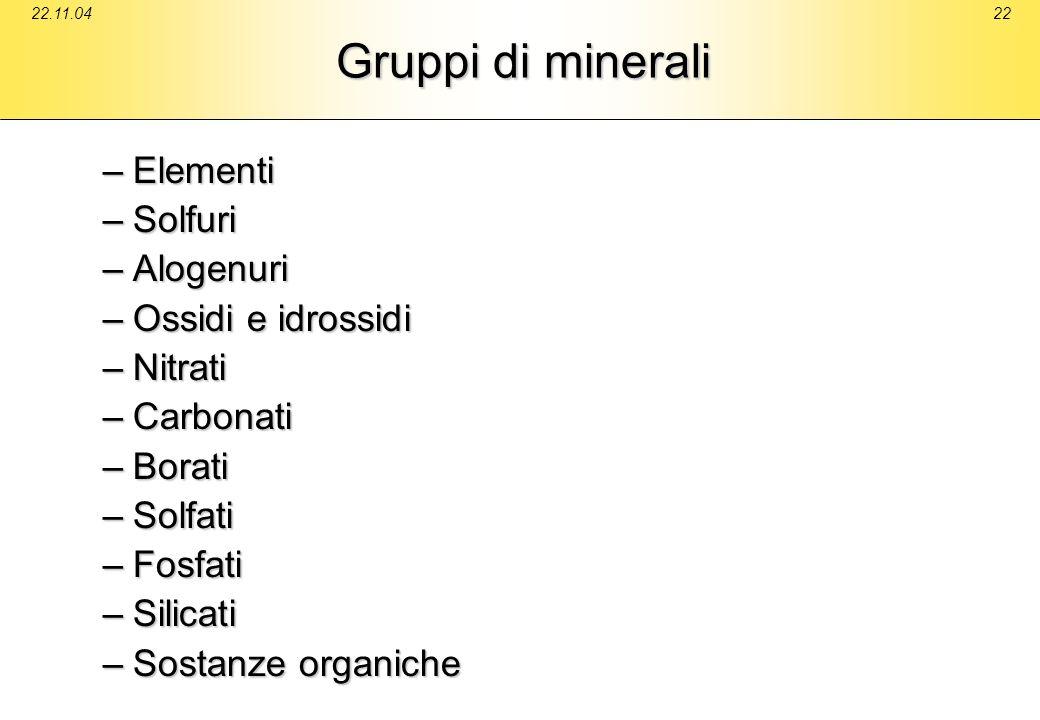 22.11.0422 Gruppi di minerali –Elementi –Solfuri –Alogenuri –Ossidi e idrossidi –Nitrati –Carbonati –Borati –Solfati –Fosfati –Silicati –Sostanze orga