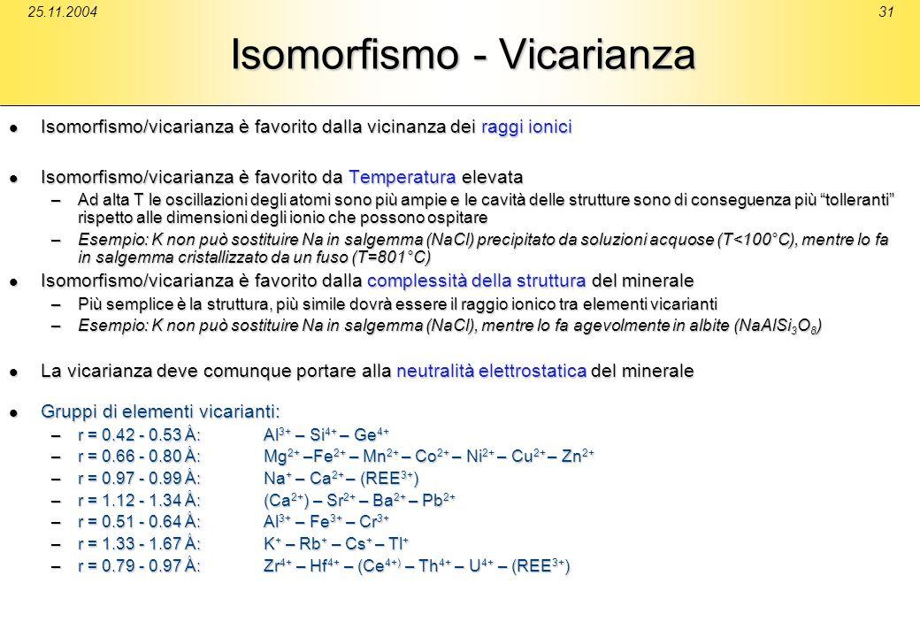 25.11.200431 Isomorfismo - Vicarianza Isomorfismo/vicarianza è favorito dalla vicinanza dei raggi ionici Isomorfismo/vicarianza è favorito dalla vicin
