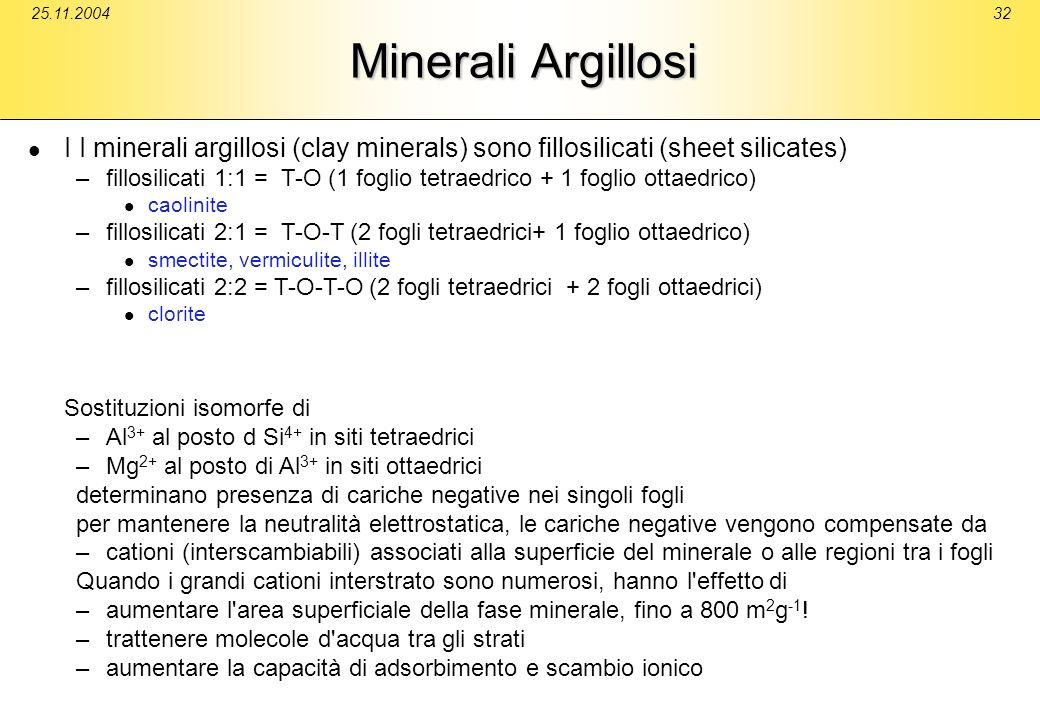 25.11.200432 Minerali Argillosi I I minerali argillosi (clay minerals) sono fillosilicati (sheet silicates) –fillosilicati 1:1 = T-O (1 foglio tetraed