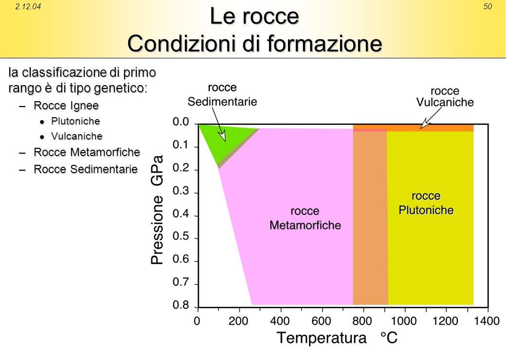 2.12.0450 Le rocce Condizioni di formazione la classificazione di primo rango è di tipo genetico: –Rocce Ignee Plutoniche Plutoniche Vulcaniche Vulcan