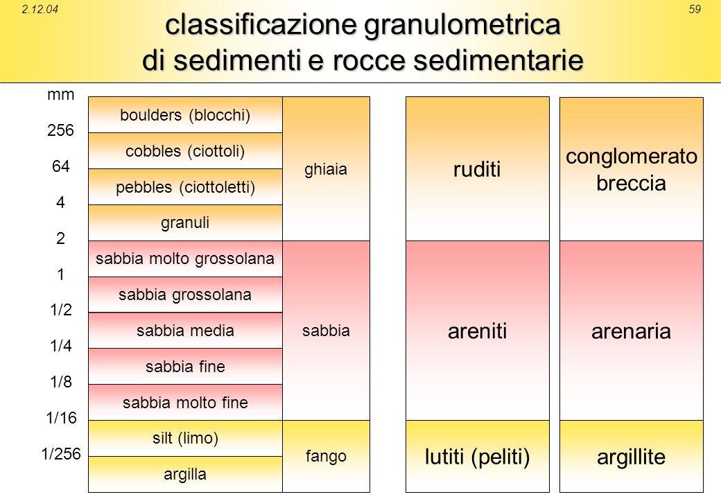 2.12.0459 classificazione granulometrica di sedimenti e rocce sedimentarie ruditi mm 256 64 4 2 1 1/2 1/4 1/8 1/16 1/256 boulders (blocchi) cobbles (c
