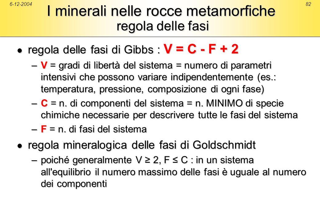 6-12-200482 I minerali nelle rocce metamorfiche regola delle fasi regola delle fasi di Gibbs : V = C - F + 2 regola delle fasi di Gibbs : V = C - F +