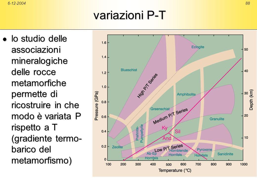 6-12-200488 variazioni P-T lo studio delle associazioni mineralogiche delle rocce metamorfiche permette di ricostruire in che modo è variata P rispett