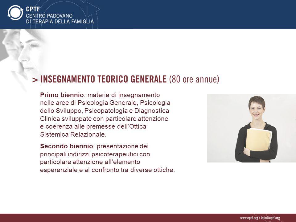 Primo biennio: materie di insegnamento nelle aree di Psicologia Generale, Psicologia dello Sviluppo, Psicopatologia e Diagnostica Clinica sviluppate c