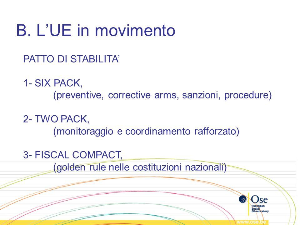 B. LUE in movimento PATTO DI STABILITA 1- SIX PACK, (preventive, corrective arms, sanzioni, procedure) 2- TWO PACK, (monitoraggio e coordinamento raff