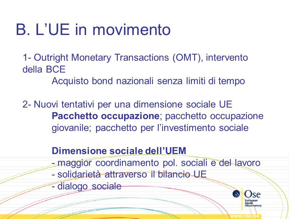 B. LUE in movimento 1- Outright Monetary Transactions (OMT), intervento della BCE Acquisto bond nazionali senza limiti di tempo 2- Nuovi tentativi per
