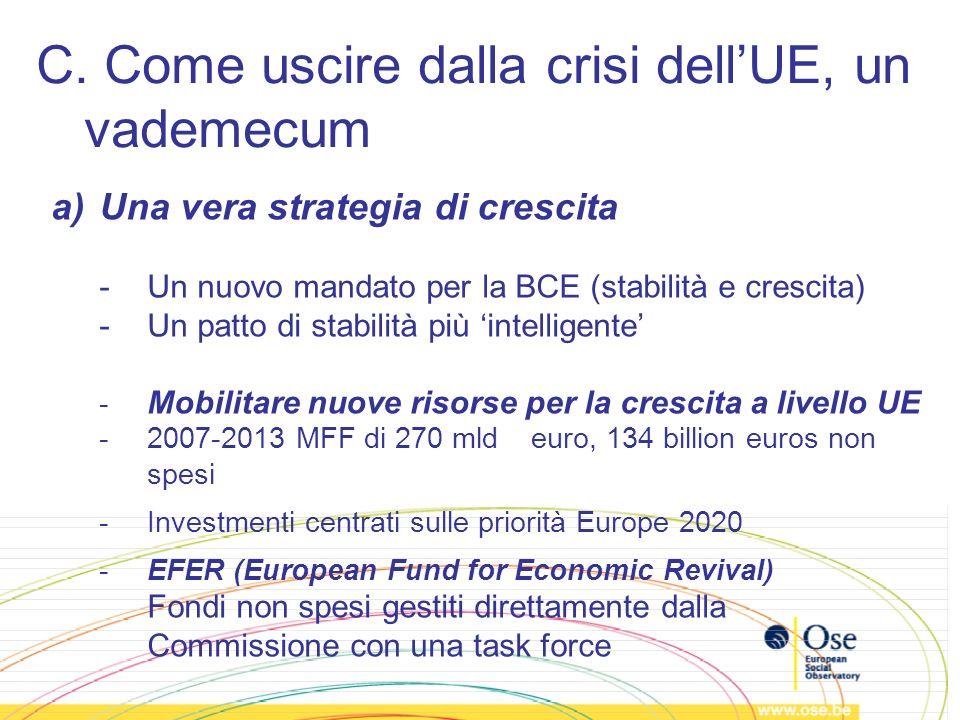 C. Come uscire dalla crisi dellUE, un vademecum a)Una vera strategia di crescita - Un nuovo mandato per la BCE (stabilità e crescita) -Un patto di sta