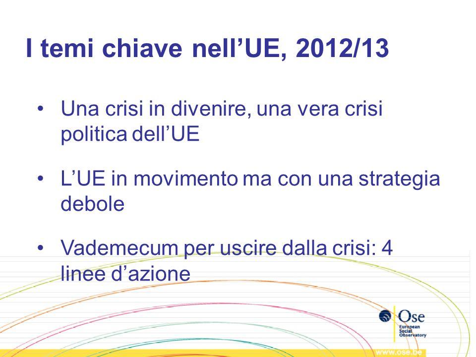 I temi chiave nellUE, 2012/13 Una crisi in divenire, una vera crisi politica dellUE LUE in movimento ma con una strategia debole Vademecum per uscire dalla crisi: 4 linee dazione