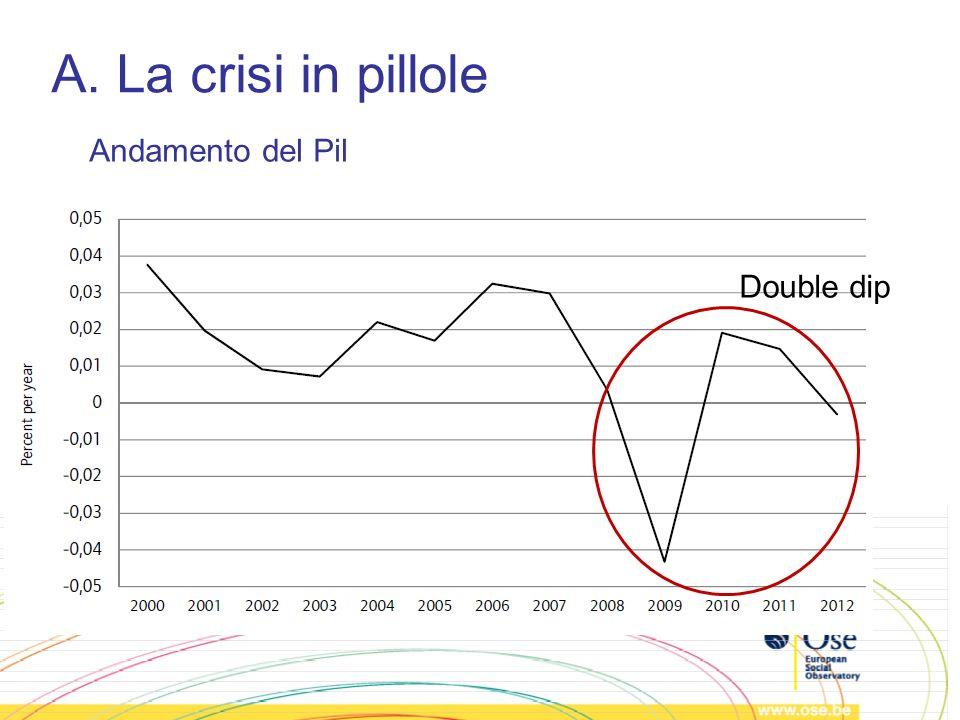 A. La crisi in pillole Double dip Andamento del Pil