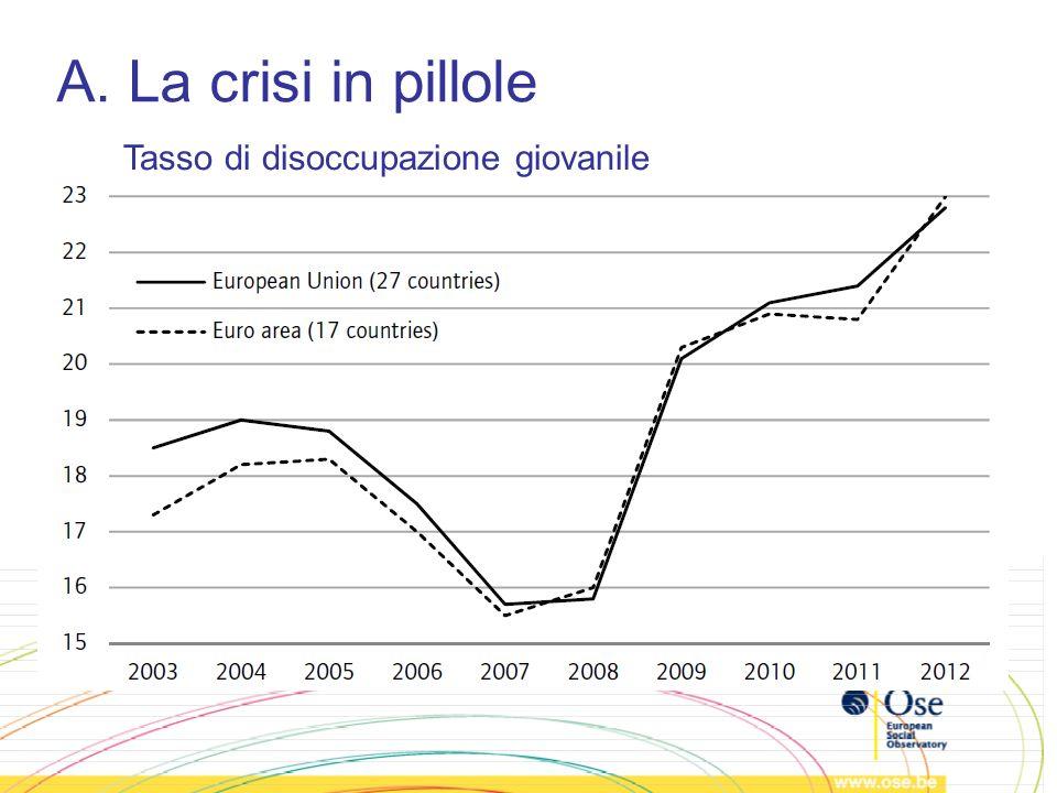 A. La crisi in pillole Double dip GDP trends in the eurozone Tasso di disoccupazione giovanile