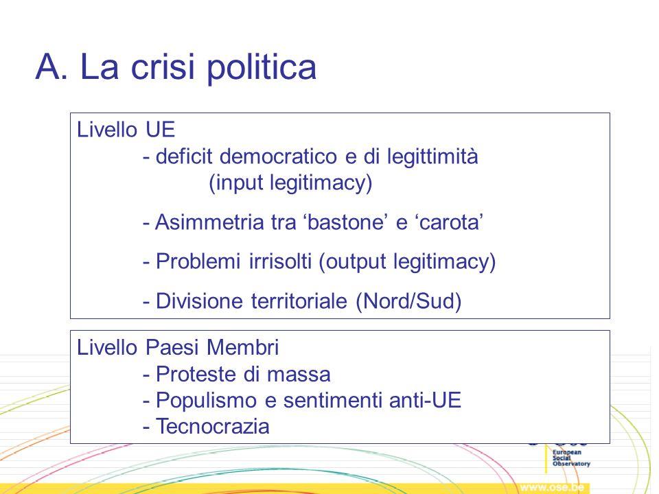 A. La crisi politica Livello UE - deficit democratico e di legittimità (input legitimacy) - Asimmetria tra bastone e carota - Problemi irrisolti (outp