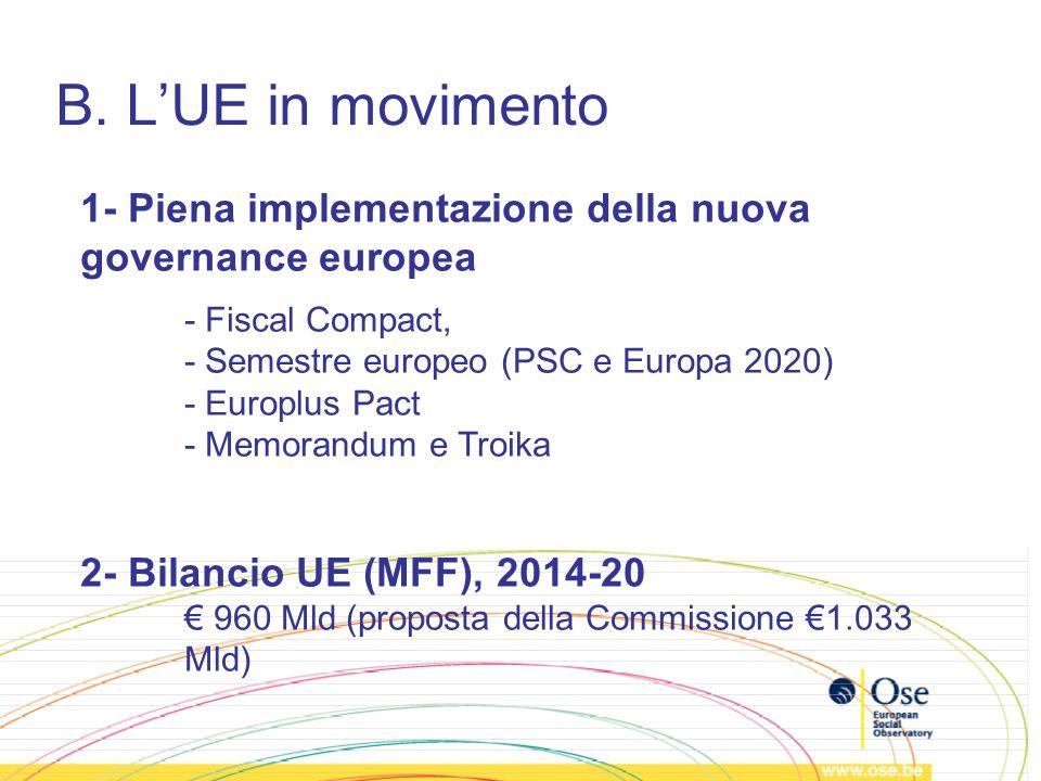 B. LUE in movimento 1- Piena implementazione della nuova governance europea - Fiscal Compact, - Semestre europeo (PSC e Europa 2020) - Europlus Pact -