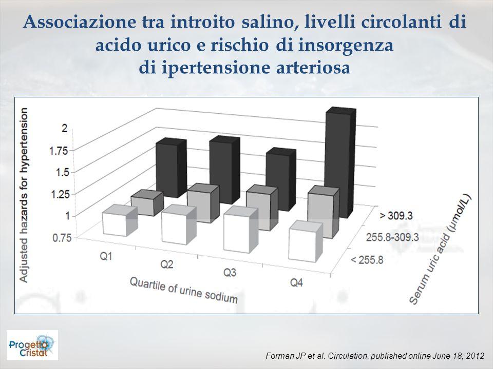 Forman JP et al. Circulation. published online June 18, 2012 Associazione tra introito salino, livelli circolanti di acido urico e rischio di insorgen