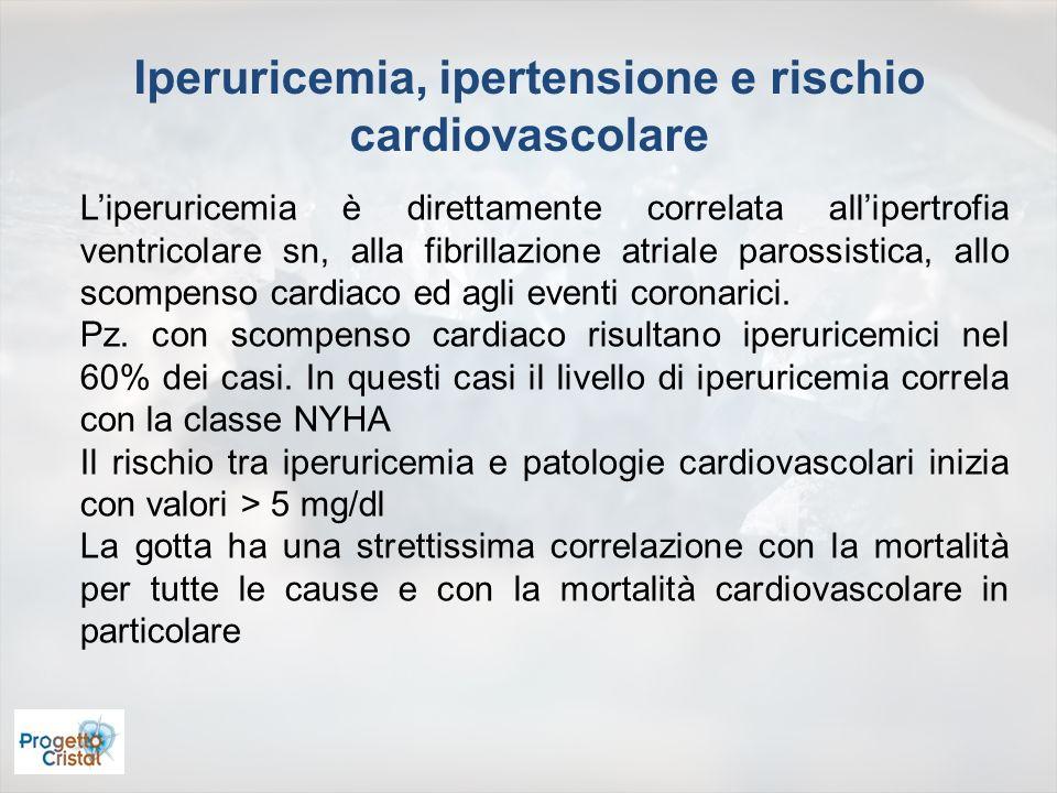 Iperuricemia, ipertensione e rischio cardiovascolare Liperuricemia è direttamente correlata allipertrofia ventricolare sn, alla fibrillazione atriale