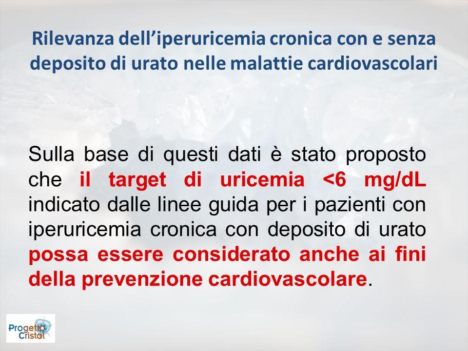 Sulla base di questi dati è stato proposto che il target di uricemia <6 mg/dL indicato dalle linee guida per i pazienti con iperuricemia cronica con d