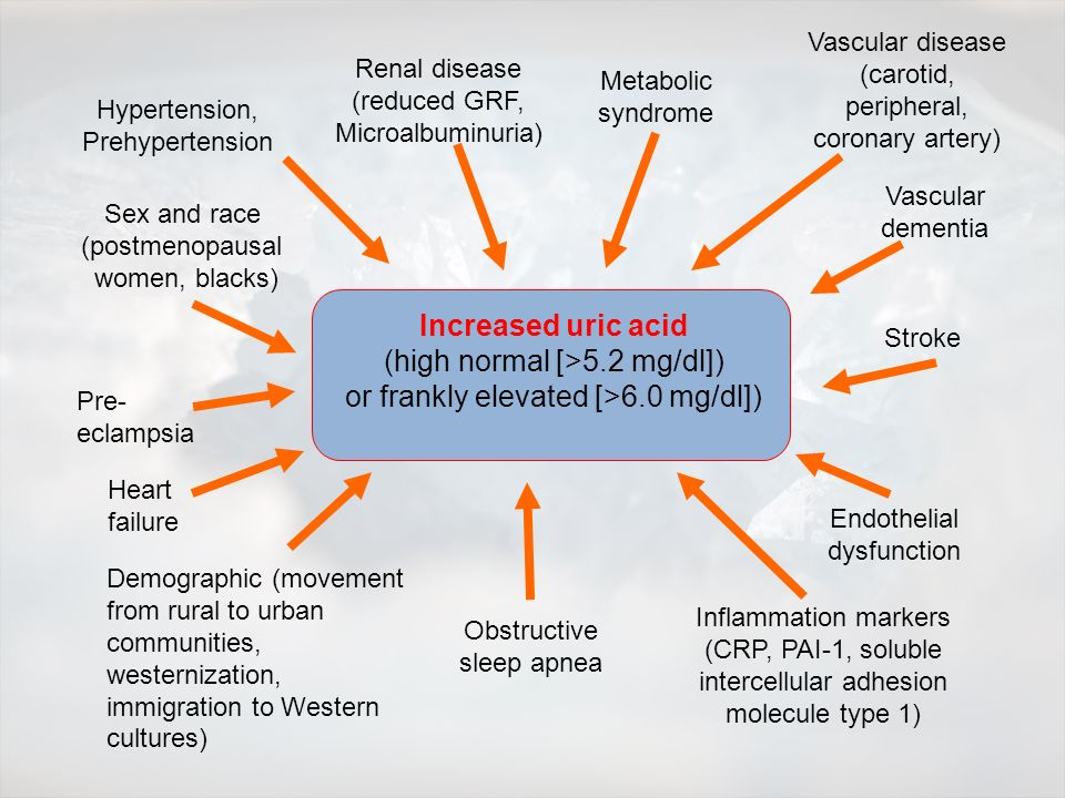 Hypertension, Prehypertension Increased uric acid (high normal [>5.2 mg/dl]) or frankly elevated [>6.0 mg/dl]) Demographic (movement from rural to urb