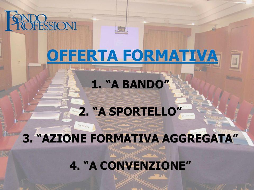 OFFERTA FORMATIVA 1.A BANDO 2. A SPORTELLO 3. AZIONE FORMATIVA AGGREGATA 4. A CONVENZIONE