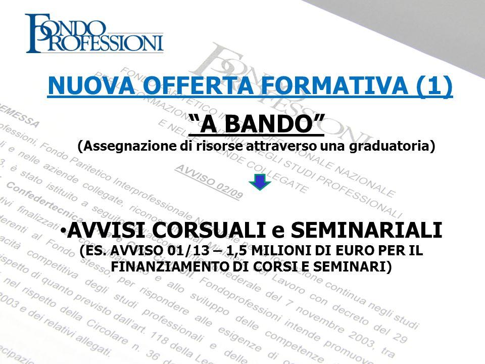 NUOVA OFFERTA FORMATIVA (1) A BANDO (Assegnazione di risorse attraverso una graduatoria) AVVISI CORSUALI e SEMINARIALI (ES. AVVISO 01/13 – 1,5 MILIONI