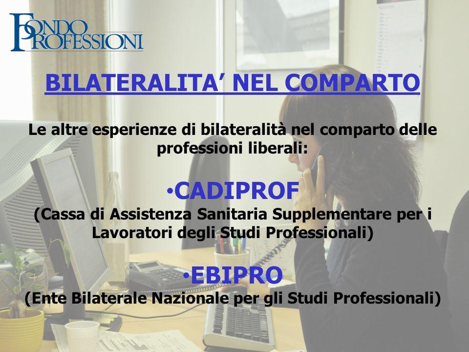 BILATERALITA NEL COMPARTO Le altre esperienze di bilateralità nel comparto delle professioni liberali: CADIPROF (Cassa di Assistenza Sanitaria Supplem