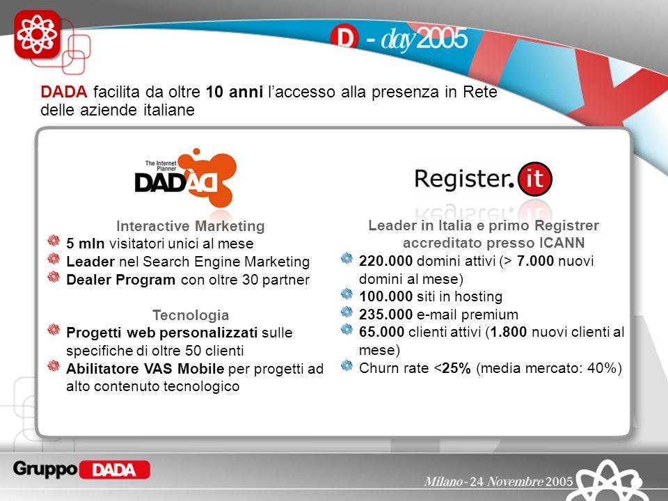 4 Milano – 24 novembre 2005 Interactive Marketing 5 mln visitatori unici al mese Leader nel Search Engine Marketing Dealer Program con oltre 30 partne