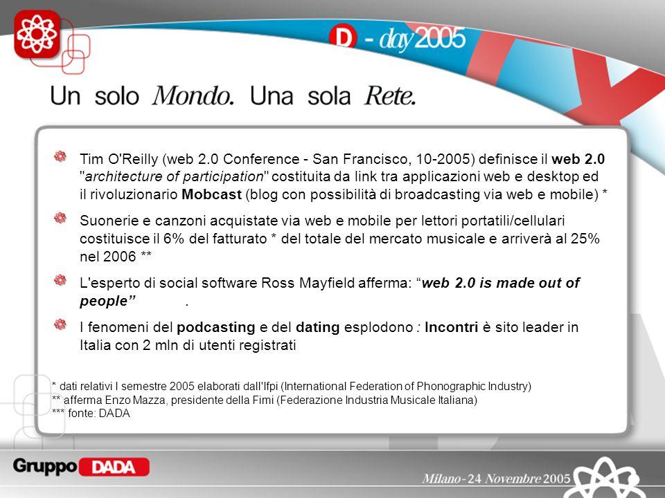 5 Milano – 24 novembre 2005 Tim O'Reilly (web 2.0 Conference - San Francisco, 10-2005) definisce il web 2.0