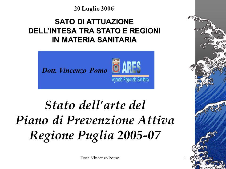 Dott. Vincenzo Pomo1 Stato dellarte del Piano di Prevenzione Attiva Regione Puglia 2005-07 Dott. Vincenzo Pomo 20 Luglio 2006 SATO DI ATTUAZIONE DELLI