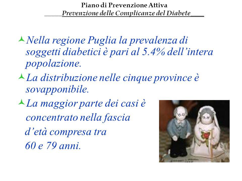Piano di Prevenzione Attiva _____ Prevenzione delle Complicanze del Diabete____ Nella regione Puglia la prevalenza di soggetti diabetici è pari al 5.4