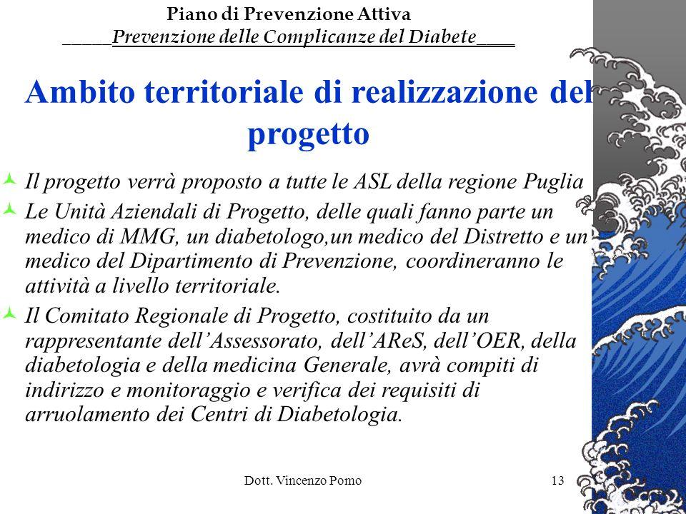 Dott. Vincenzo Pomo13 Ambito territoriale di realizzazione del progetto Il progetto verrà proposto a tutte le ASL della regione Puglia Le Unità Aziend