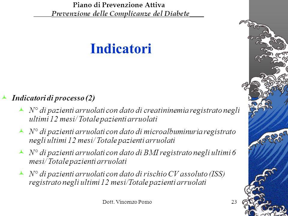 Dott. Vincenzo Pomo23 Indicatori di processo (2) N° di pazienti arruolati con dato di creatininemia registrato negli ultimi 12 mesi/ Totale pazienti a
