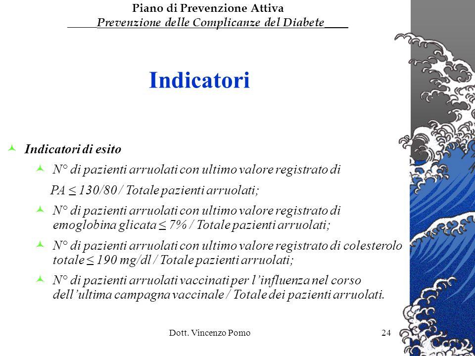 Dott. Vincenzo Pomo24 Indicatori di esito N° di pazienti arruolati con ultimo valore registrato di PA 130/80 / Totale pazienti arruolati; N° di pazien