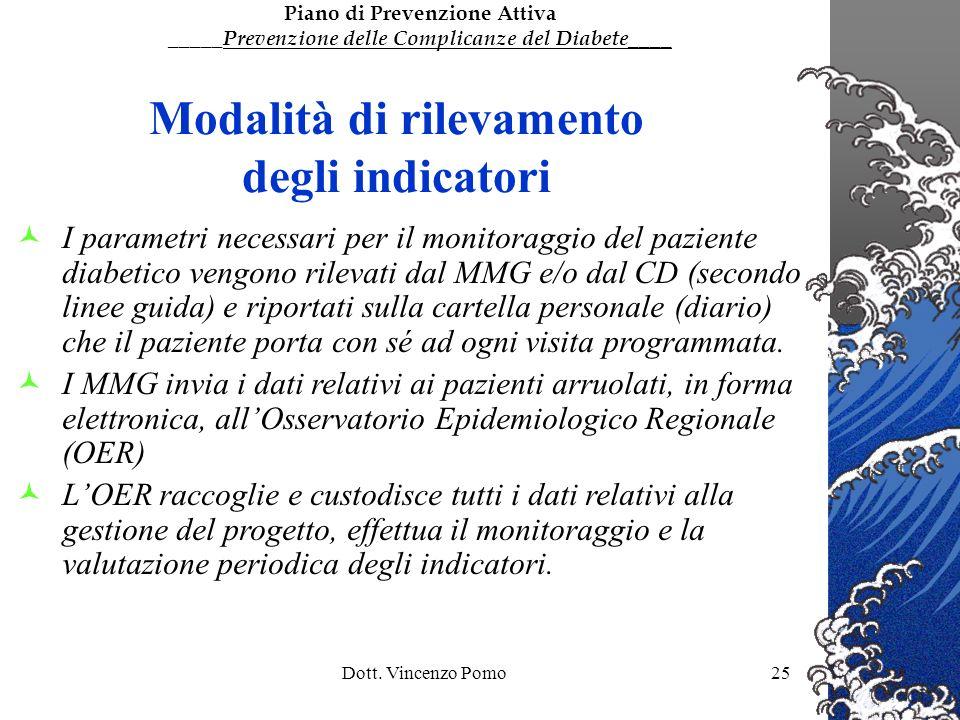Dott. Vincenzo Pomo25 Modalità di rilevamento degli indicatori I parametri necessari per il monitoraggio del paziente diabetico vengono rilevati dal M