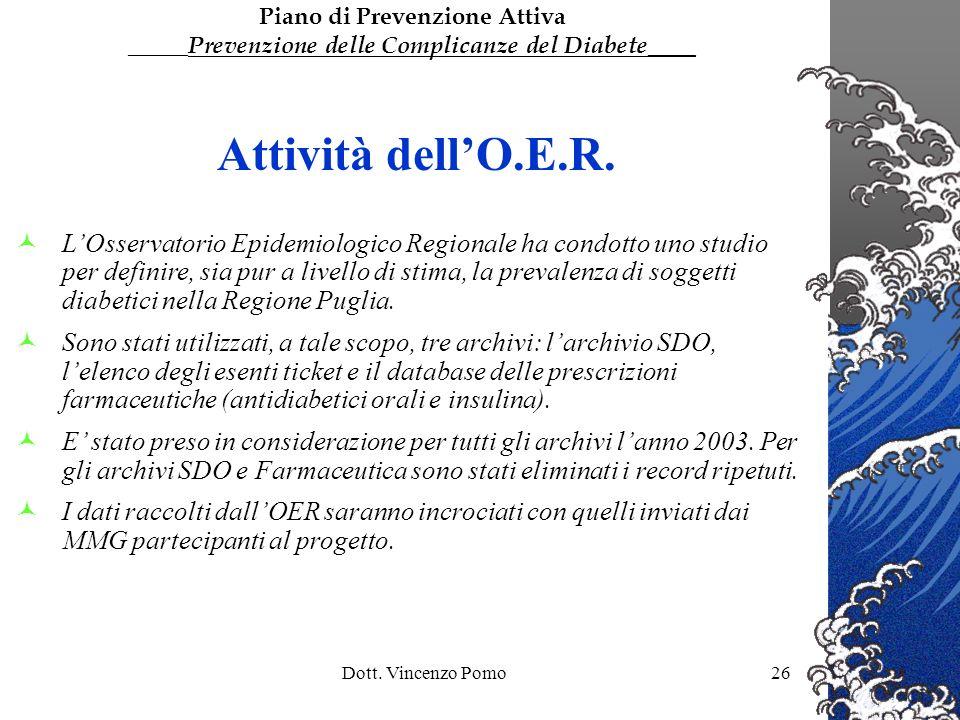 Dott. Vincenzo Pomo26 Attività dellO.E.R. LOsservatorio Epidemiologico Regionale ha condotto uno studio per definire, sia pur a livello di stima, la p