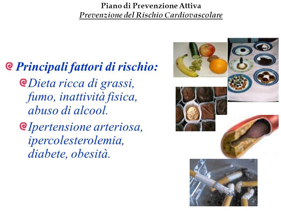 Principali fattori di rischio: Dieta ricca di grassi, fumo, inattività fisica, abuso di alcool. Ipertensione arteriosa, ipercolesterolemia, diabete, o