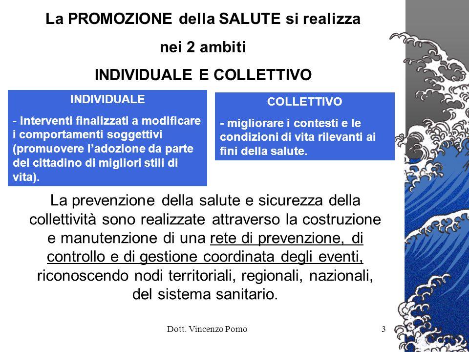 Dott. Vincenzo Pomo3 La PROMOZIONE della SALUTE si realizza nei 2 ambiti INDIVIDUALE E COLLETTIVO INDIVIDUALE - interventi finalizzati a modificare i