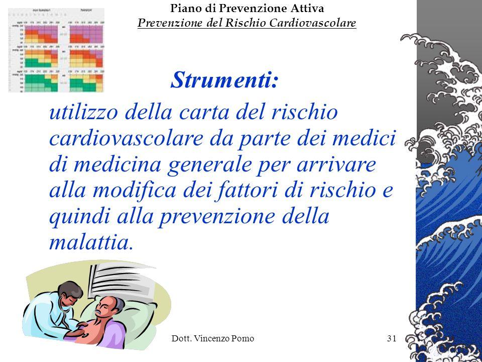 Dott. Vincenzo Pomo31 Strumenti: utilizzo della carta del rischio cardiovascolare da parte dei medici di medicina generale per arrivare alla modifica