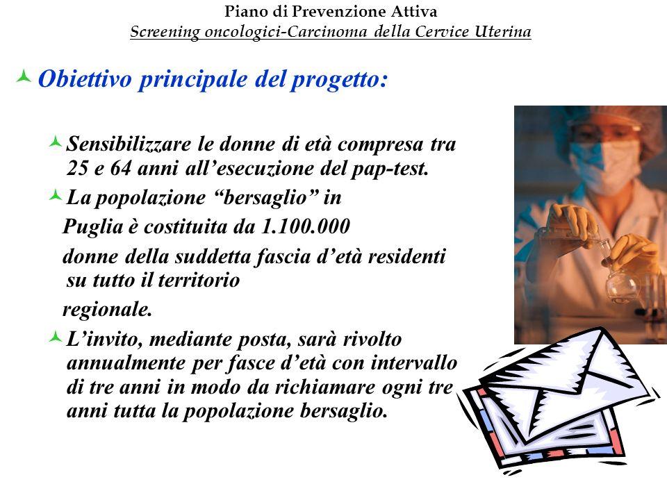 Obiettivo principale del progetto: Sensibilizzare le donne di età compresa tra 25 e 64 anni allesecuzione del pap-test. La popolazione bersaglio in Pu